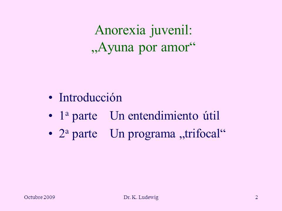"Anorexia juvenil: ""Ayuna por amor"