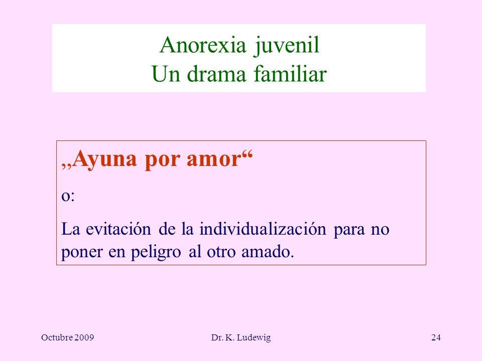 Anorexia juvenil Un drama familiar
