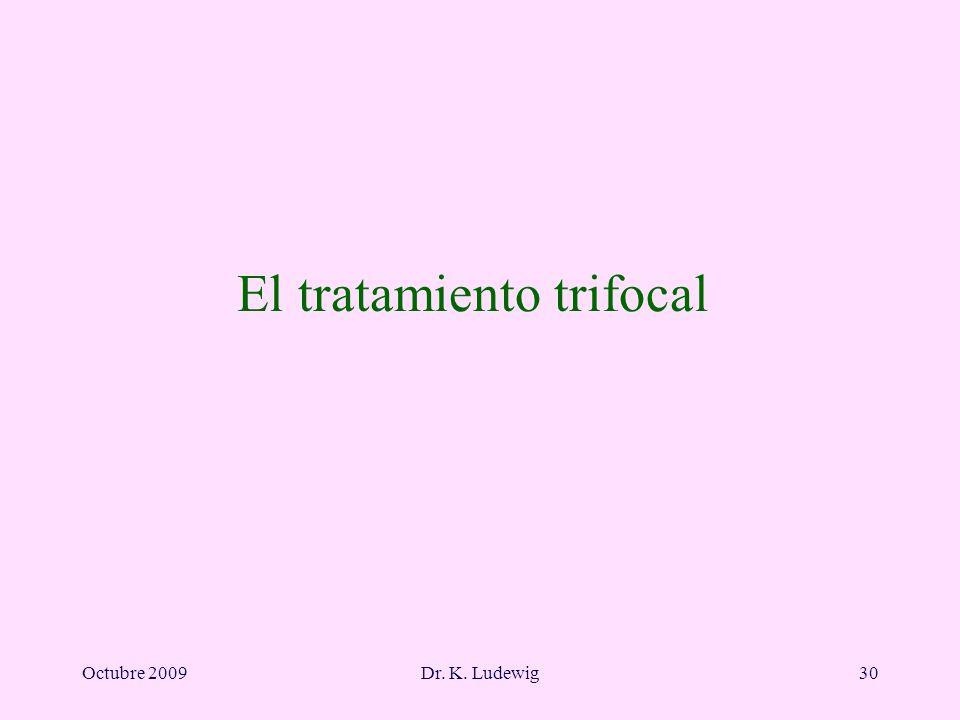 El tratamiento trifocal