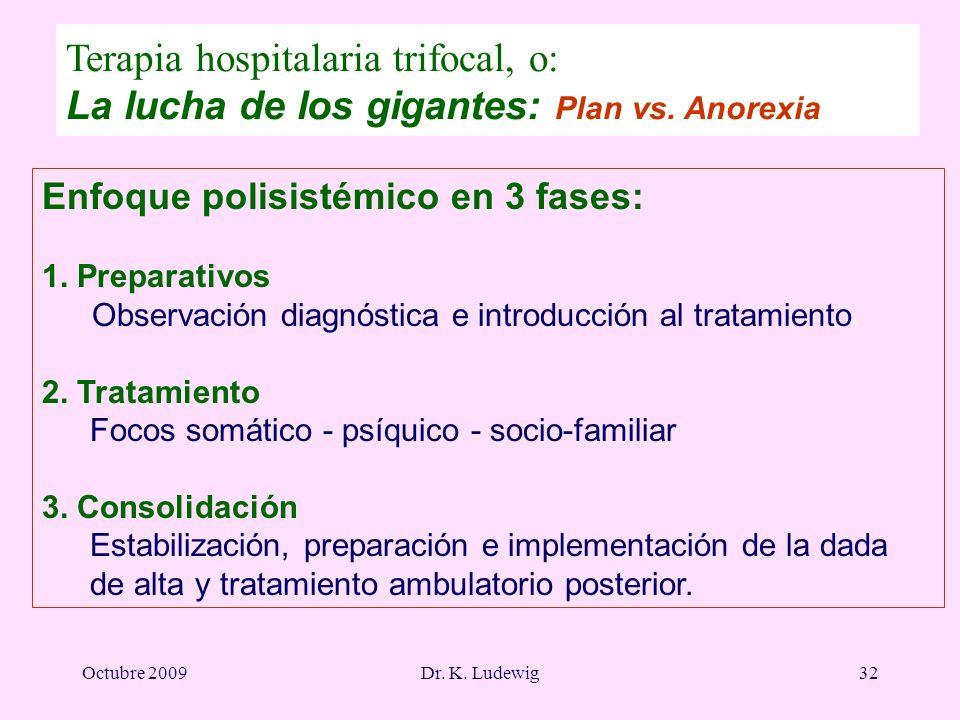 Terapia hospitalaria trifocal, o: La lucha de los gigantes: Plan vs