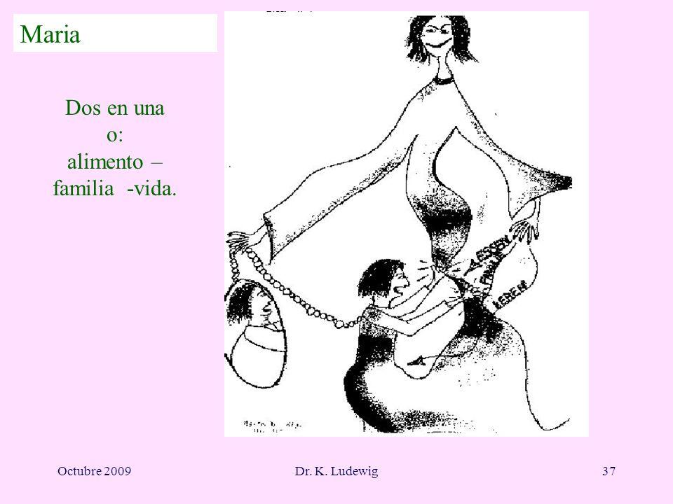 Maria Dos en una o: alimento – familia -vida. Octubre 2009