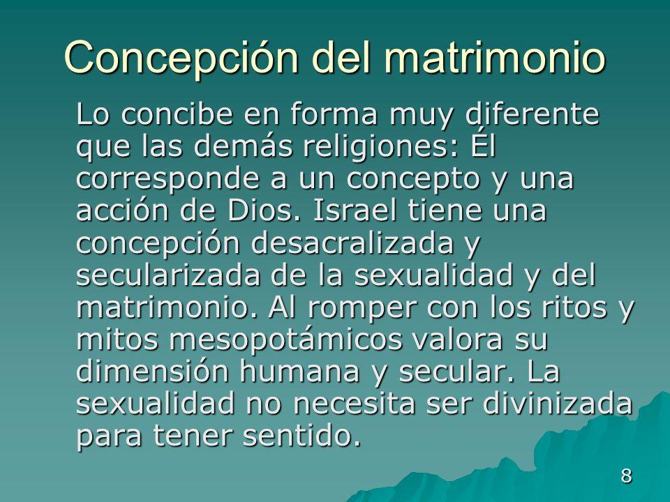 Concepción del matrimonio