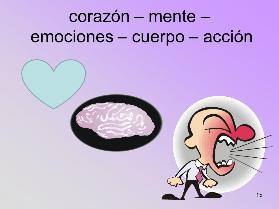 corazón – mente – emociones – cuerpo – acción