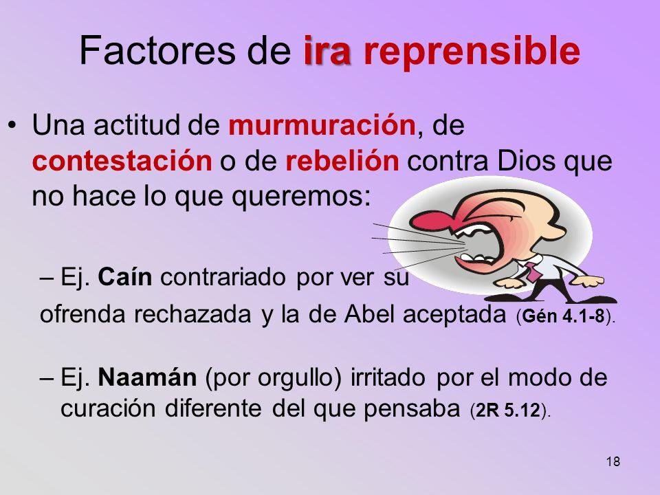 Factores de ira reprensible