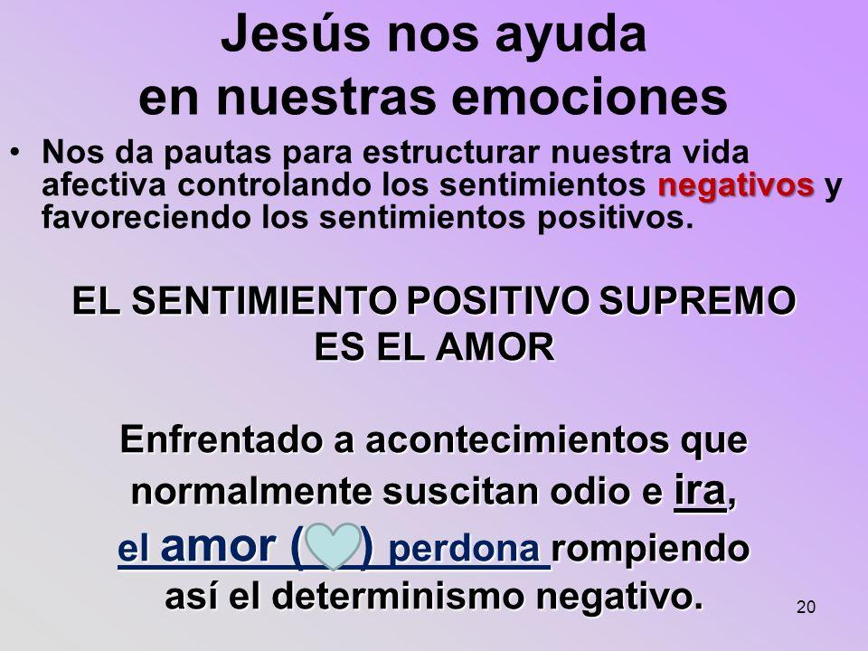Jesús nos ayuda en nuestras emociones