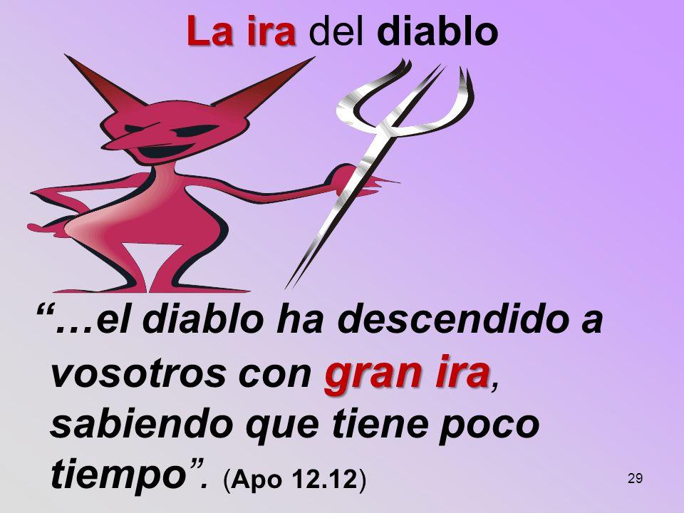 La ira del diablo …el diablo ha descendido a vosotros con gran ira, sabiendo que tiene poco tiempo .
