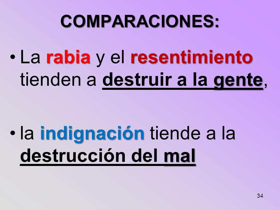 La rabia y el resentimiento tienden a destruir a la gente,