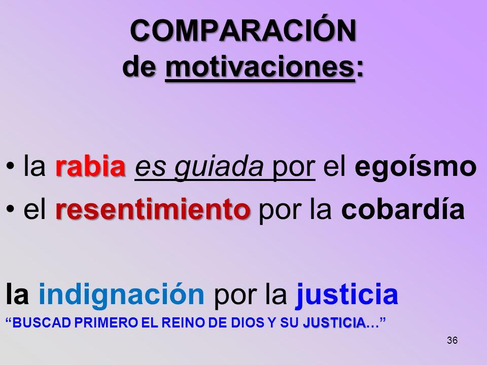 COMPARACIÓN de motivaciones:
