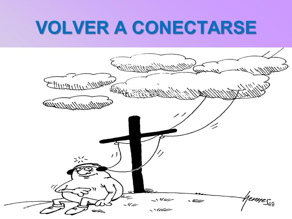 VOLVER A CONECTARSE