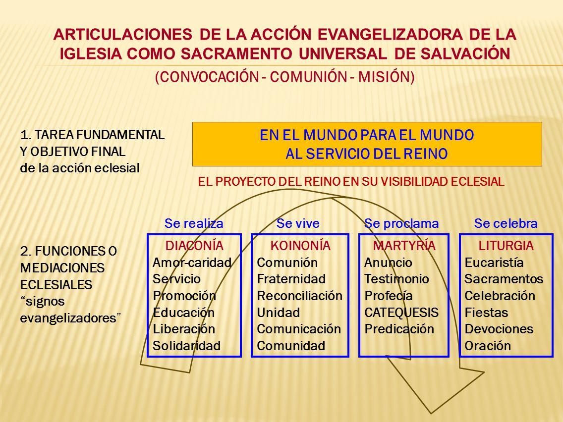 (CONVOCACIÓN - COMUNIÓN - MISIÓN) EN EL MUNDO PARA EL MUNDO