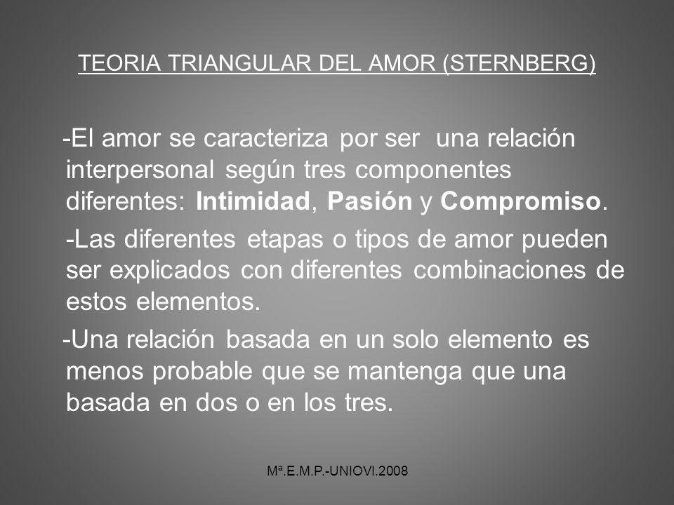 TEORIA TRIANGULAR DEL AMOR (STERNBERG)
