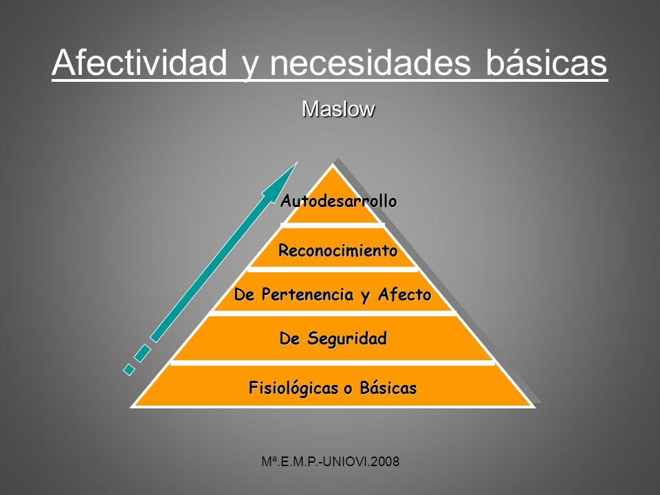Afectividad y necesidades básicas