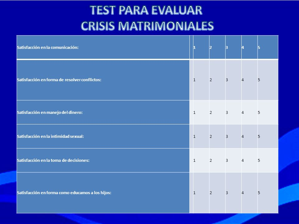 TEST PARA EVALUAR CRISIS MATRIMONIALES