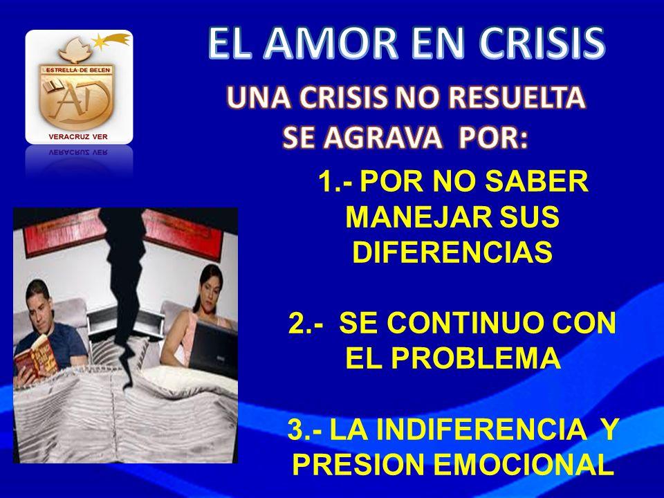 EL AMOR EN CRISIS UNA CRISIS NO RESUELTA SE AGRAVA POR: