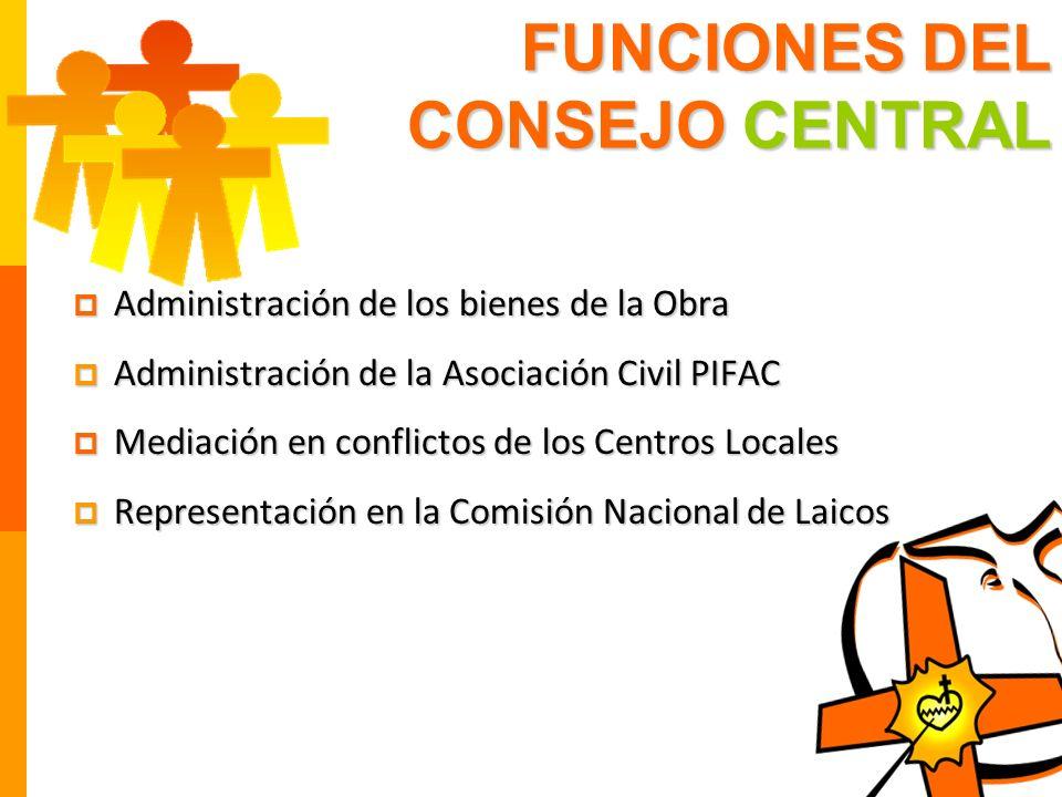 FUNCIONES DEL CONSEJO CENTRAL
