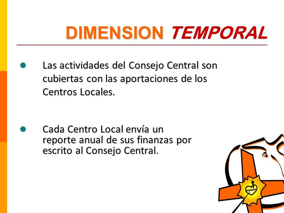 DIMENSION TEMPORAL Las actividades del Consejo Central son cubiertas con las aportaciones de los Centros Locales.