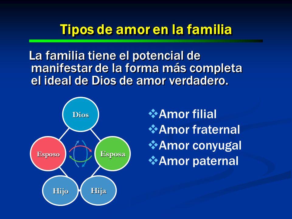Tipos de amor en la familia