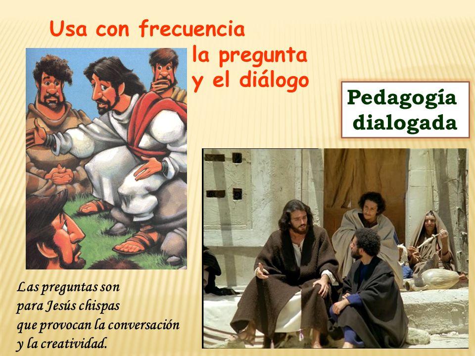 Usa con frecuencia la pregunta y el diálogo Pedagogía dialogada
