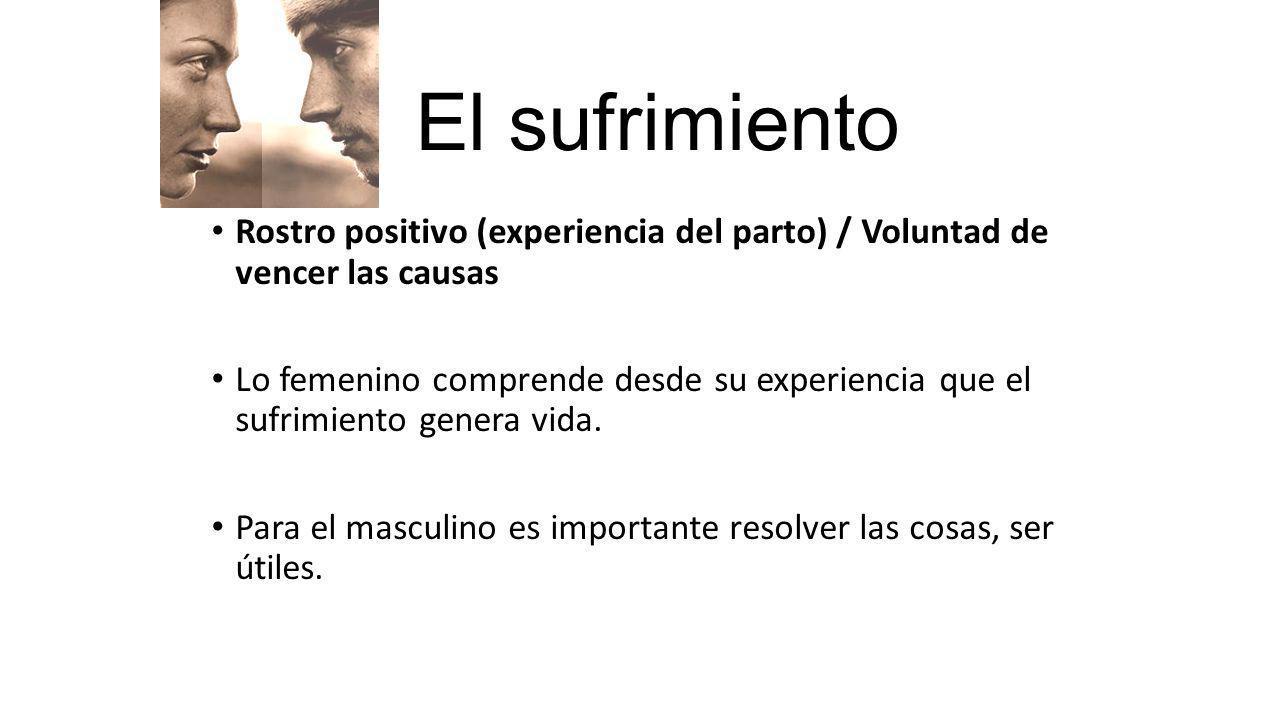 El sufrimiento Rostro positivo (experiencia del parto) / Voluntad de vencer las causas.