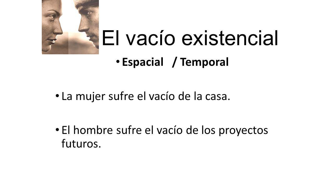 El vacío existencial Espacial / Temporal