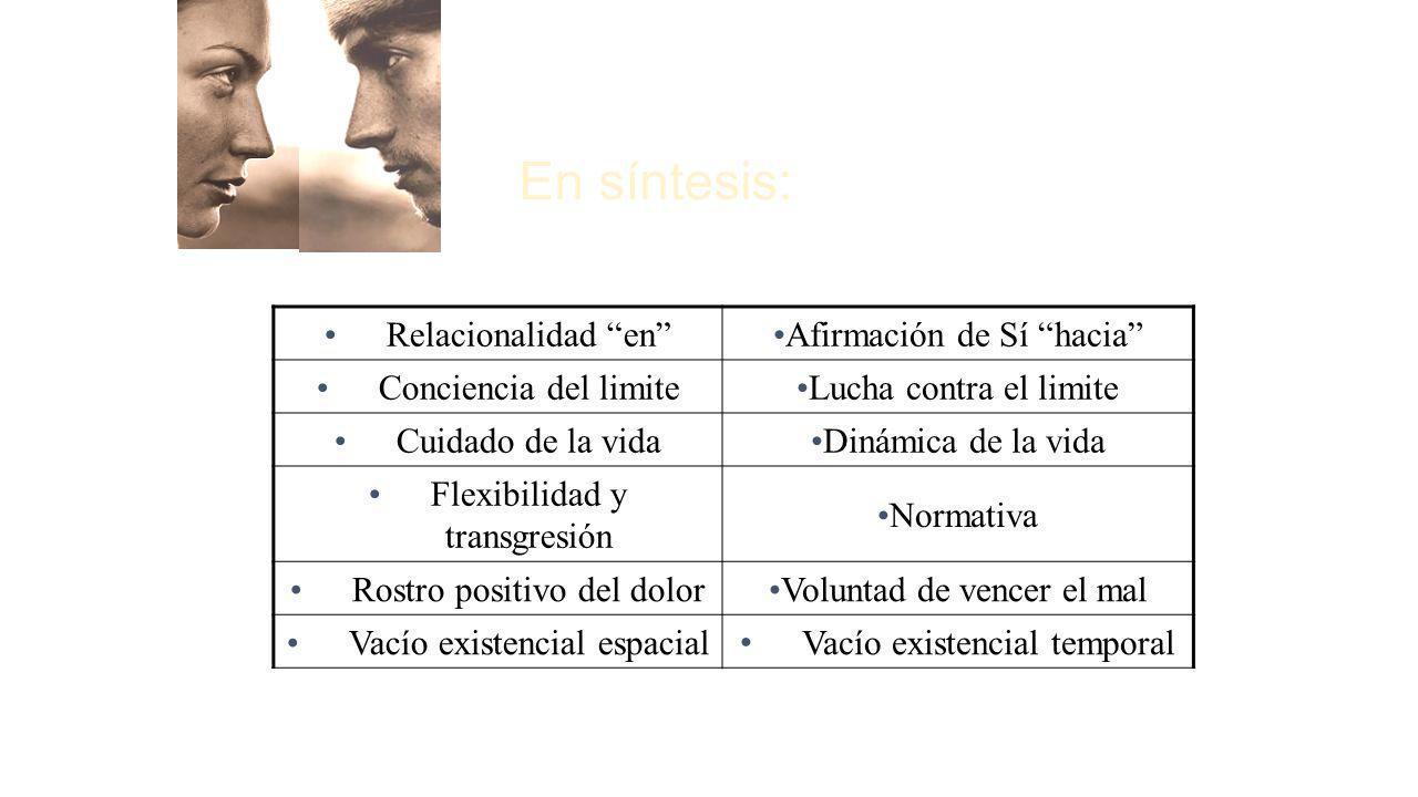 En síntesis: Relacionalidad en Afirmación de Sí hacia