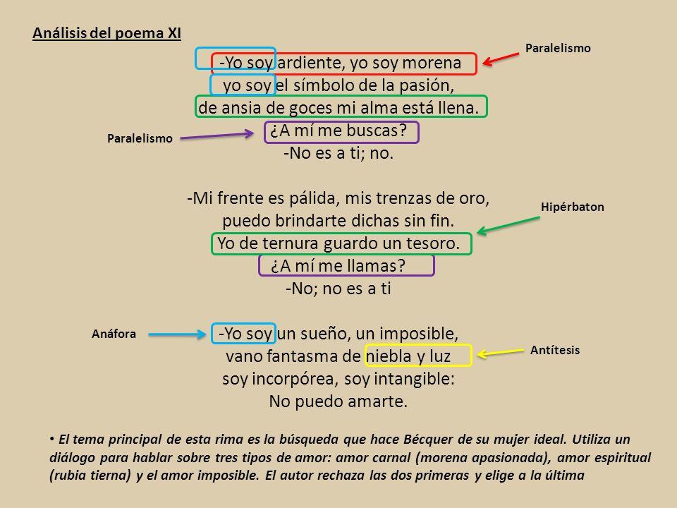 Análisis del poema XI Paralelismo.