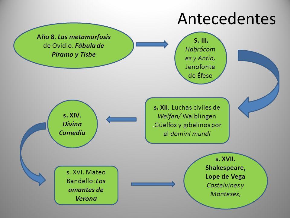 Antecedentes Año 8. Las metamorfosis de Ovidio. Fábula de Píramo y Tisbe. S. III. Habrócomes y Antía, Jenofonte de Éfeso.