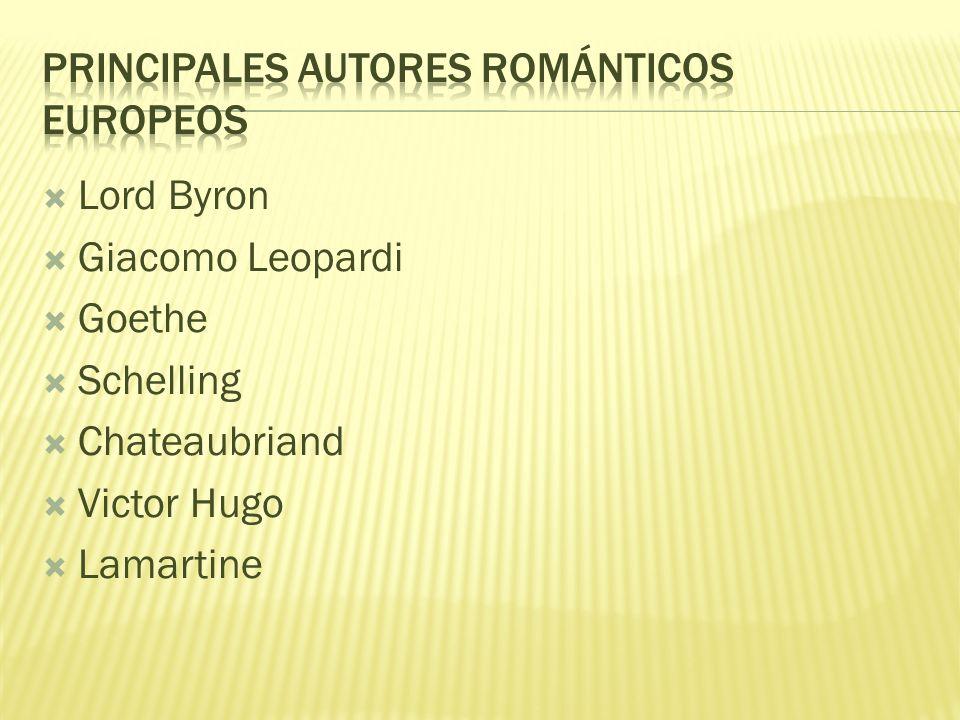 Principales autores románticos europeos