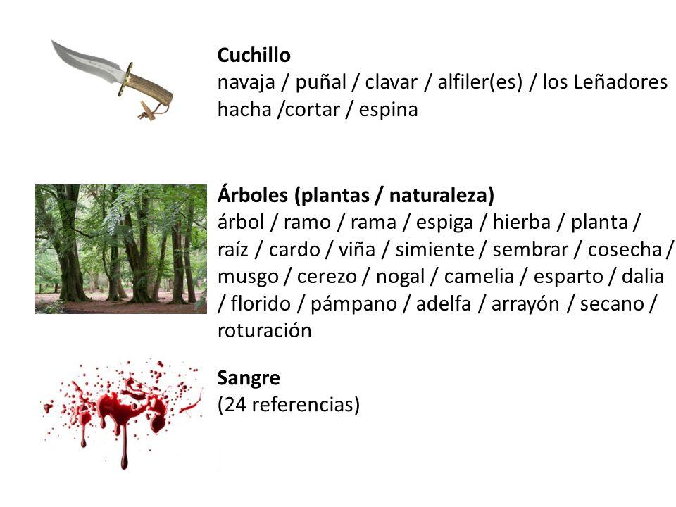 Cuchillo navaja / puñal / clavar / alfiler(es) / los Leñadores hacha /cortar / espina