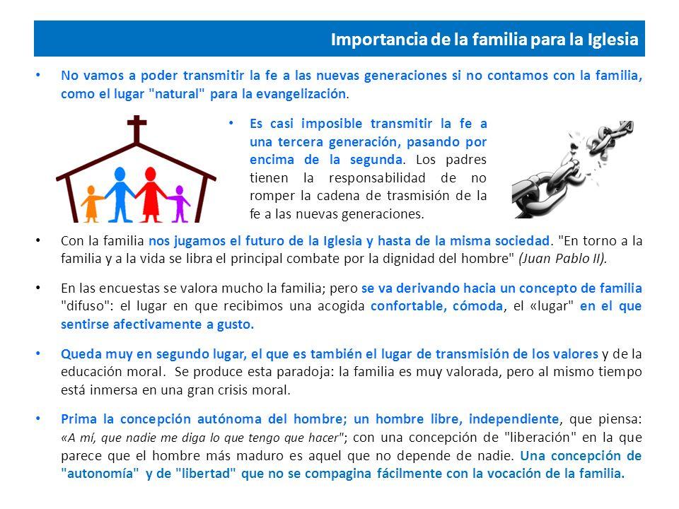 Importancia de la familia para la Iglesia