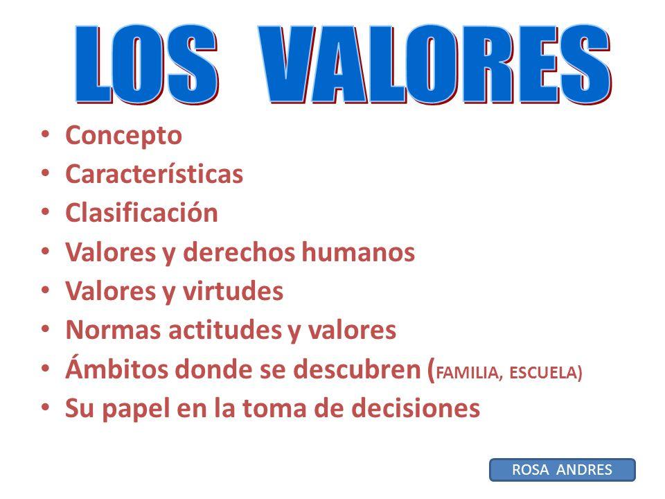 Valores y derechos humanos Valores y virtudes