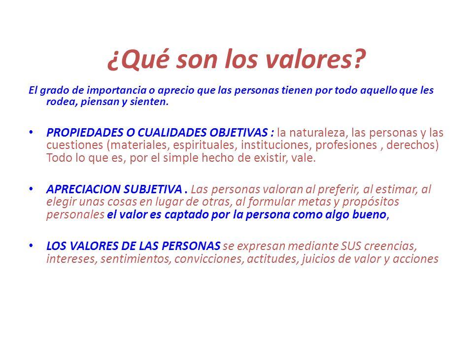 ¿Qué son los valores El grado de importancia o aprecio que las personas tienen por todo aquello que les rodea, piensan y sienten.