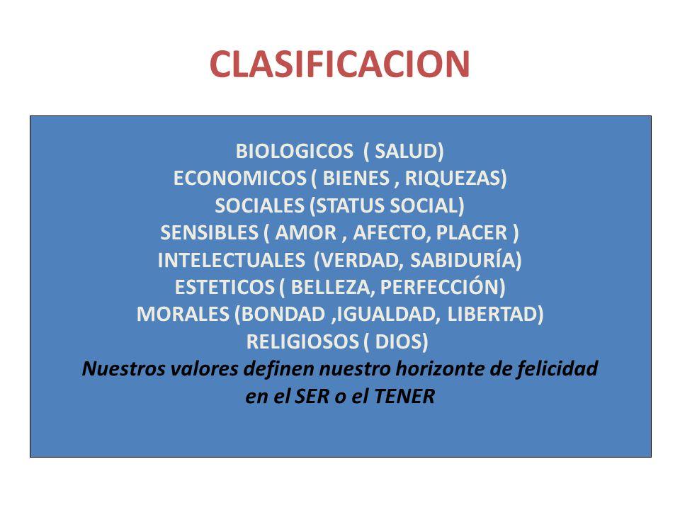 CLASIFICACION BIOLOGICOS ( SALUD) ECONOMICOS ( BIENES , RIQUEZAS)