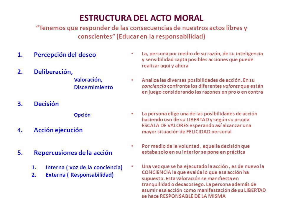 ESTRUCTURA DEL ACTO MORAL Tenemos que responder de las consecuencias de nuestros actos libres y conscientes (Educar en la responsabilidad)