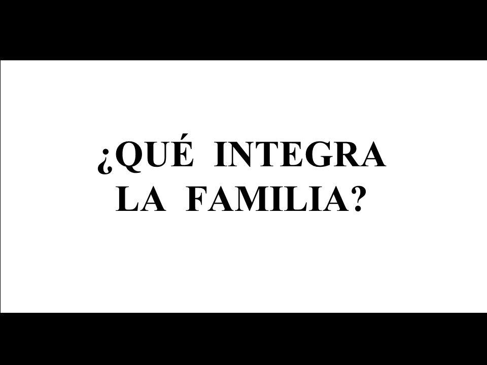 ¿QUÉ INTEGRA LA FAMILIA