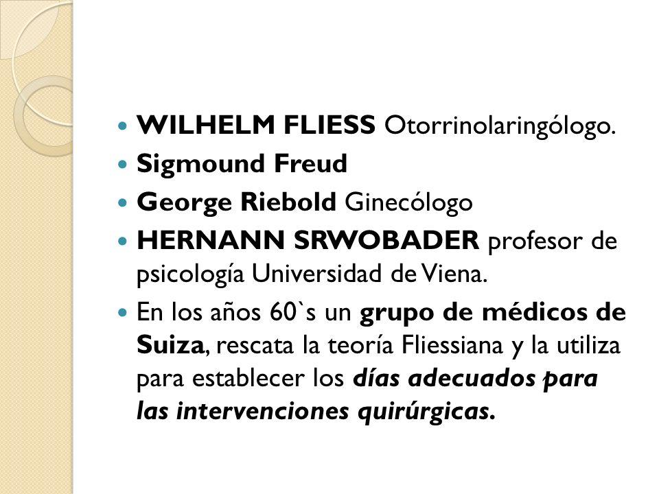 WILHELM FLIESS Otorrinolaringólogo.