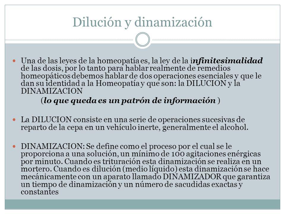 Dilución y dinamización