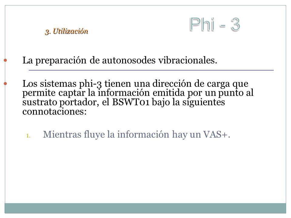 Phi - 3 La preparación de autonosodes vibracionales.