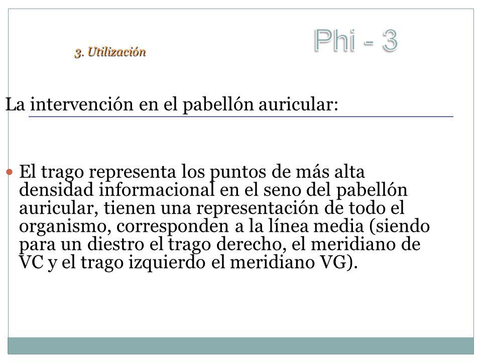 Phi - 3 La intervención en el pabellón auricular: