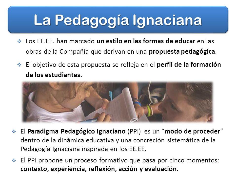 La Pedagogía Ignaciana