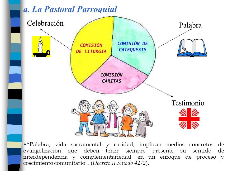 a. La Pastoral Parroquial