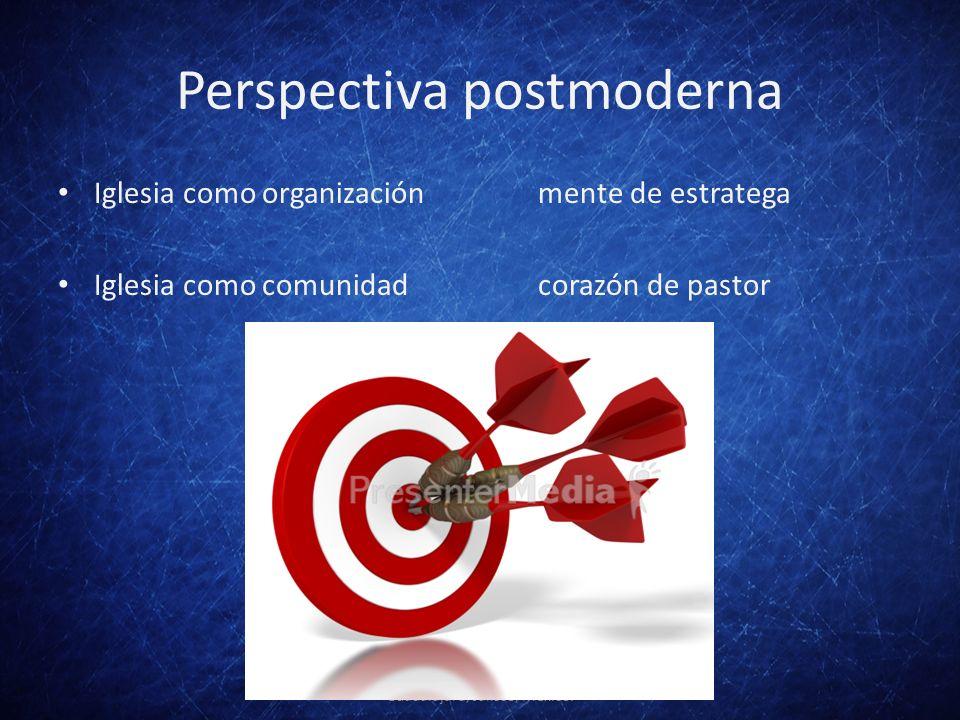 Perspectiva postmoderna