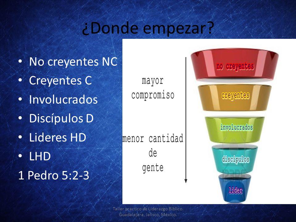 Taller practico de Liderazgo Biblico. Guadalajara, Jalisco, Mexico.