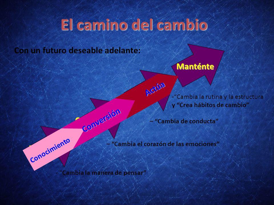 El camino del cambio Con un futuro deseable adelante: Manténte Actúa