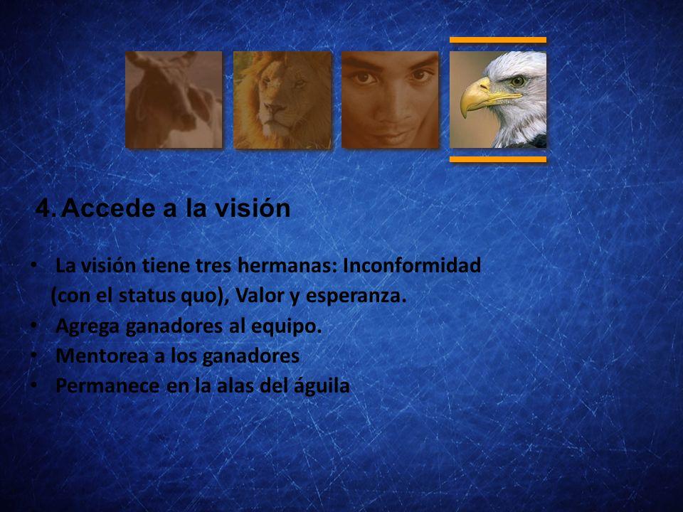 Accede a la visión La visión tiene tres hermanas: Inconformidad