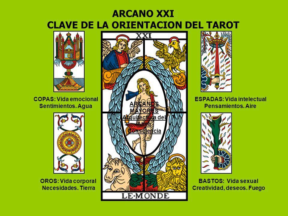 ARCANO XXI CLAVE DE LA ORIENTACION DEL TAROT