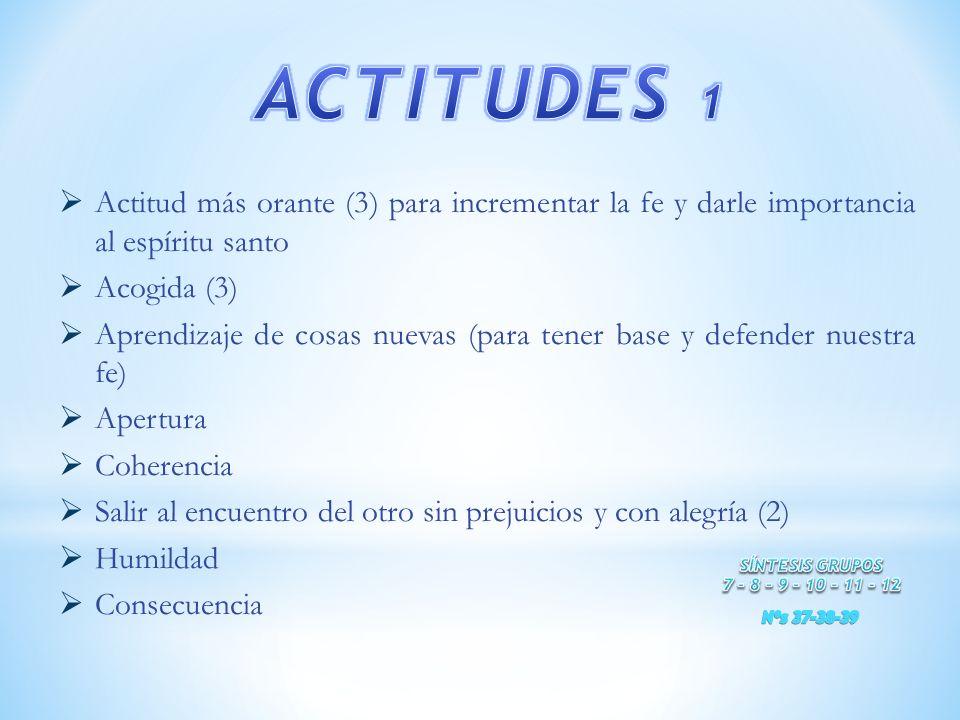 ACTITUDES 1 Actitud más orante (3) para incrementar la fe y darle importancia al espíritu santo. Acogida (3)