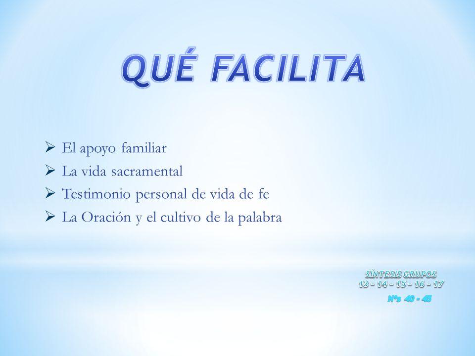 QUÉ FACILITA El apoyo familiar La vida sacramental