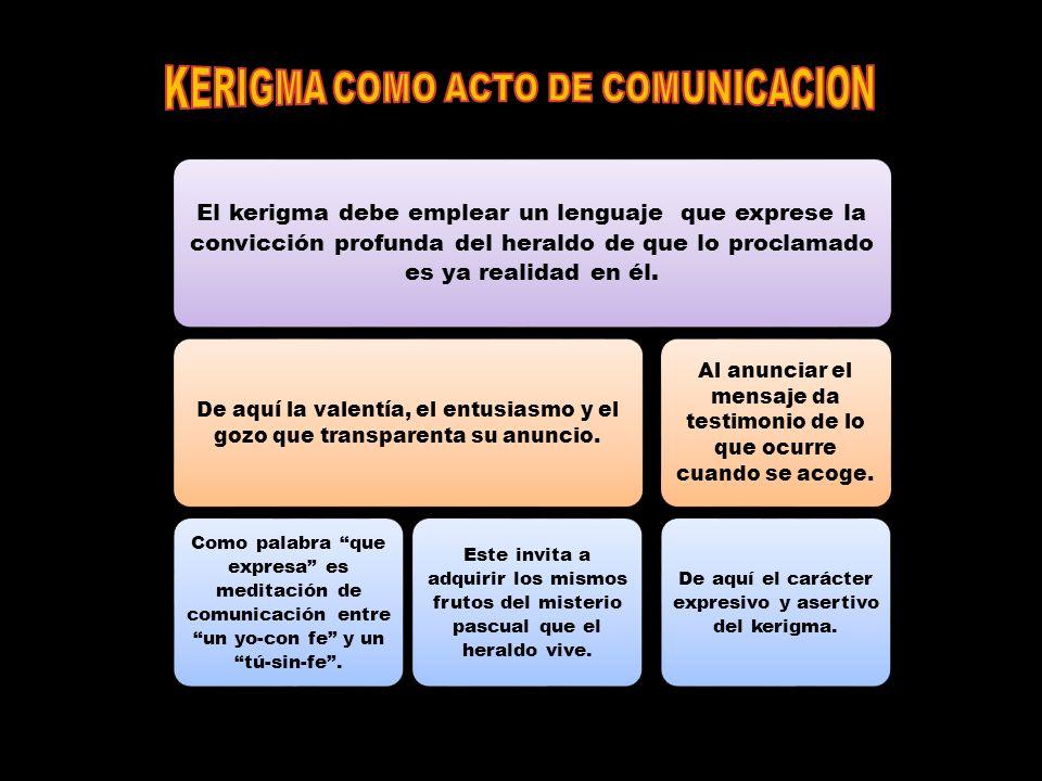 KERIGMA COMO ACTO DE COMUNICACION