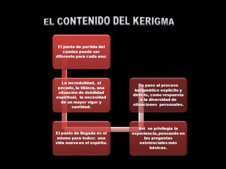 EL CONTENIDO DEL KERIGMA